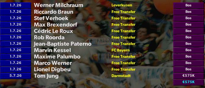 Leipzig Transfers 2026/27