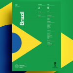2018 FIFA World Cup Retro Posters - Brazil