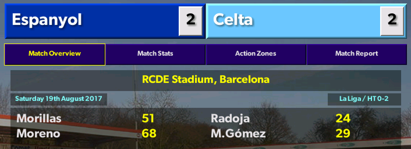 Espanyol vs Celta Vigo (La Liga)