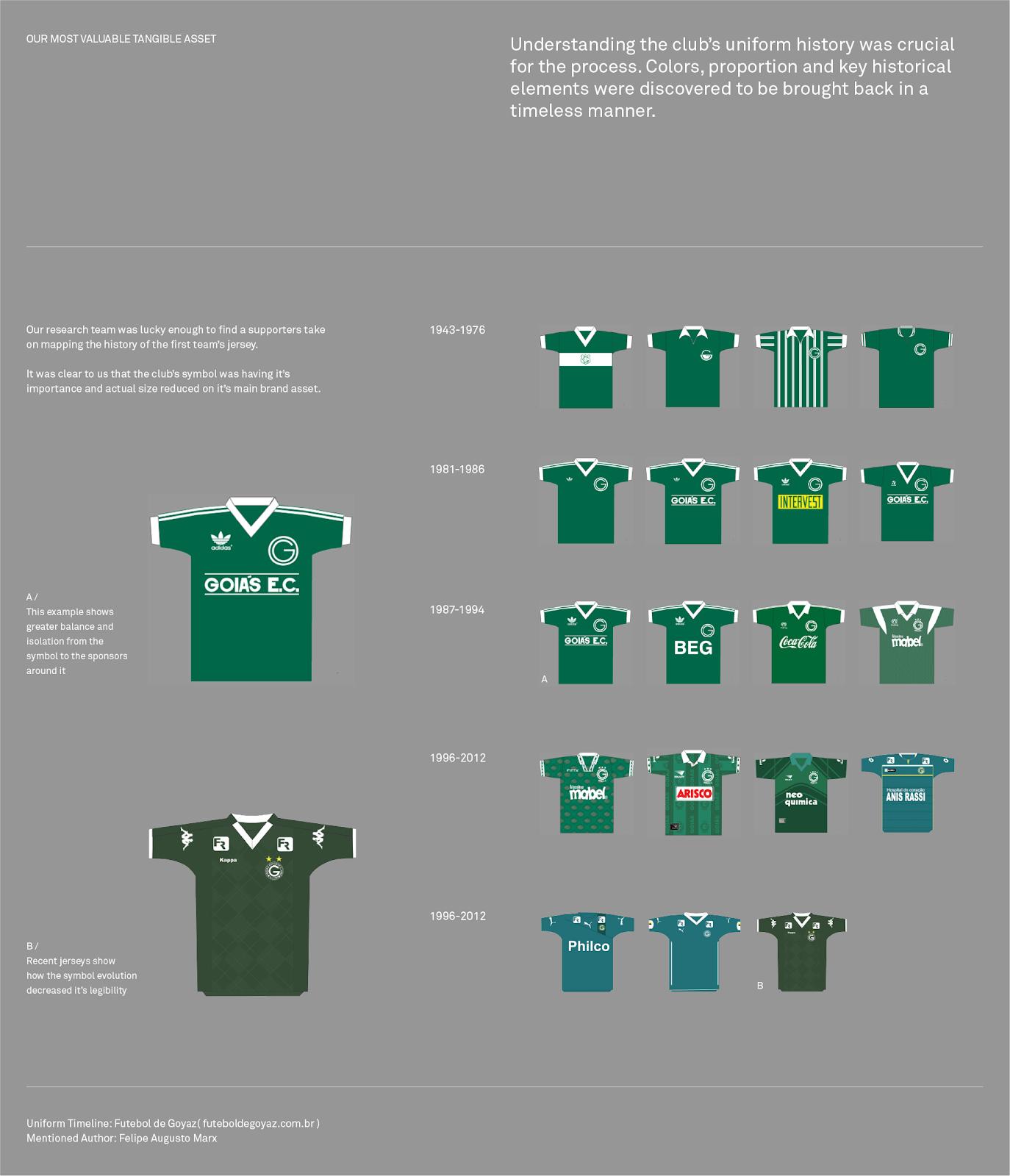 Goiás shirts