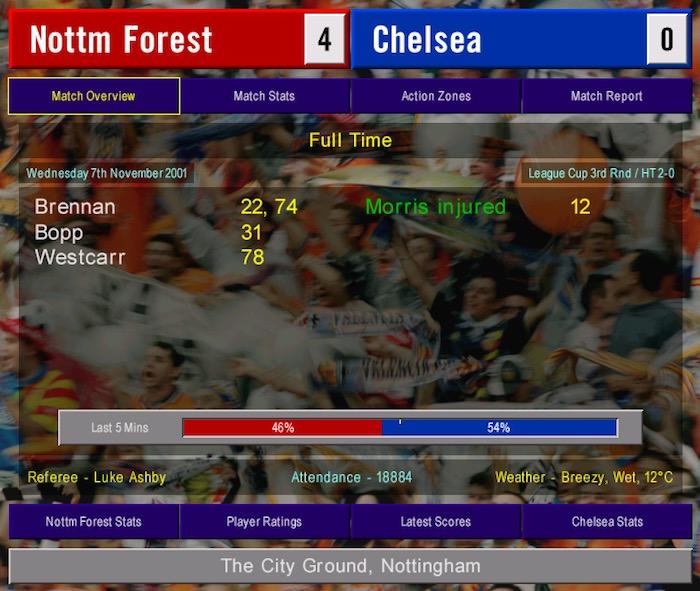 Nottingham Forest 4-0 Chelsea